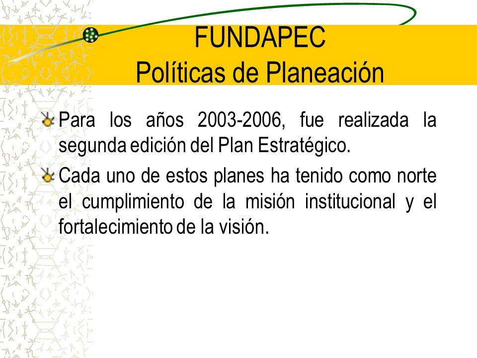 FUNDAPEC Políticas de Planeación Para los años 2003-2006, fue realizada la segunda edición del Plan Estratégico.