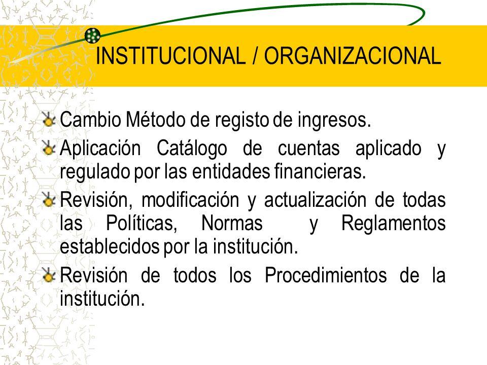 INSTITUCIONAL / ORGANIZACIONAL Cambio Método de registo de ingresos.