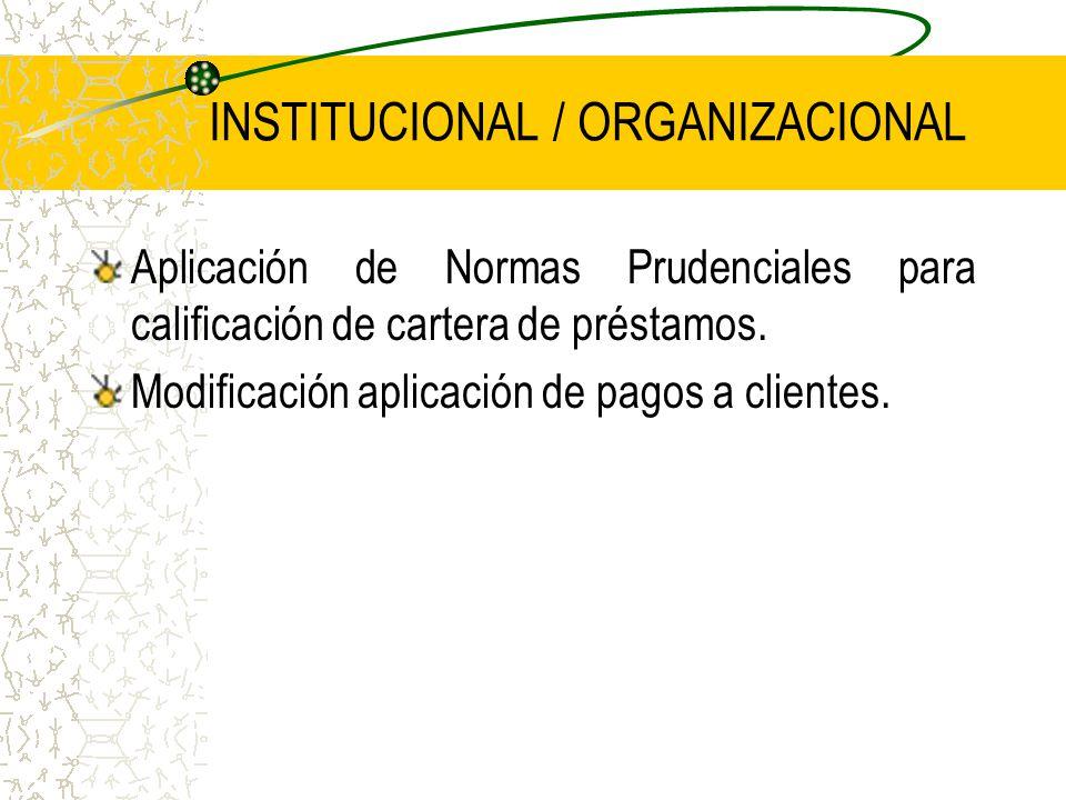 INSTITUCIONAL / ORGANIZACIONAL Aplicación de Normas Prudenciales para calificación de cartera de préstamos.