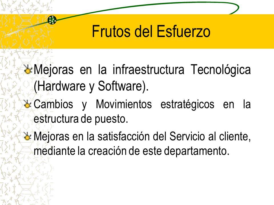 Frutos del Esfuerzo Mejoras en la infraestructura Tecnológica (Hardware y Software).