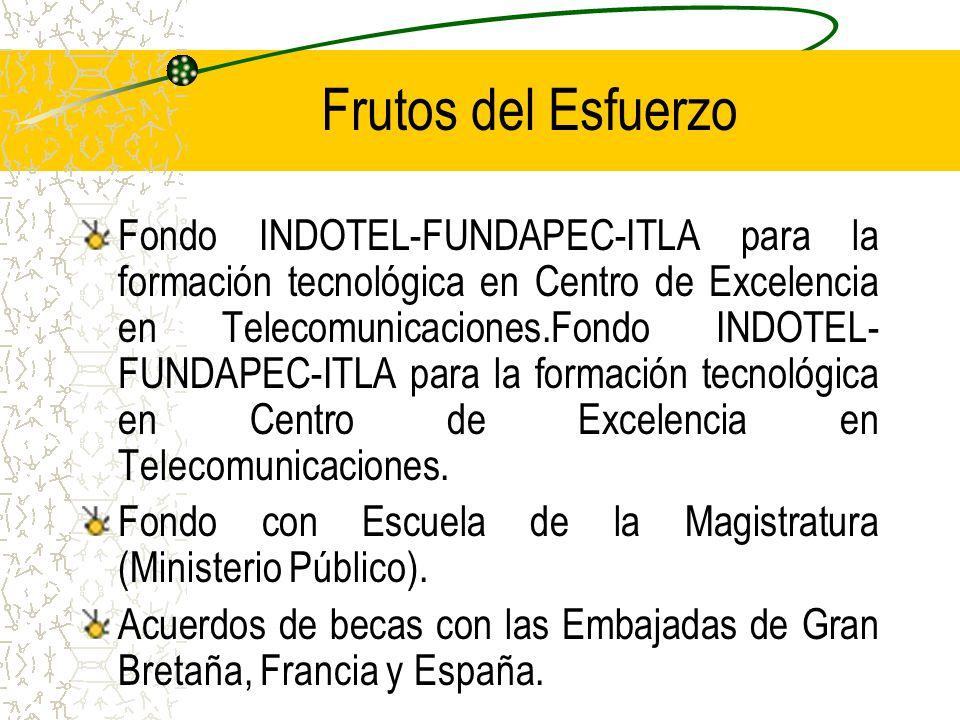 Frutos del Esfuerzo Fondo INDOTEL-FUNDAPEC-ITLA para la formación tecnológica en Centro de Excelencia en Telecomunicaciones.Fondo INDOTEL- FUNDAPEC-ITLA para la formación tecnológica en Centro de Excelencia en Telecomunicaciones.