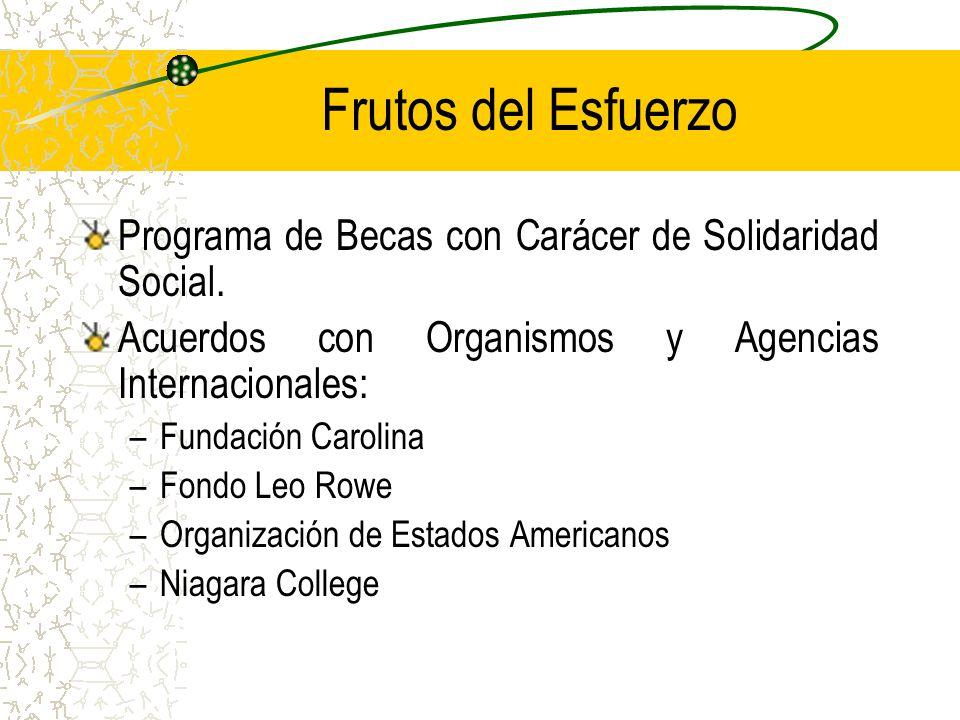 Frutos del Esfuerzo Programa de Becas con Carácer de Solidaridad Social.