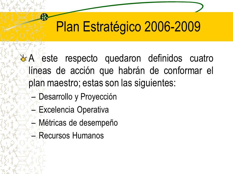 Plan Estratégico 2006-2009 A este respecto quedaron definidos cuatro líneas de acción que habrán de conformar el plan maestro; estas son las siguientes: –Desarrollo y Proyección –Excelencia Operativa –Métricas de desempeño –Recursos Humanos