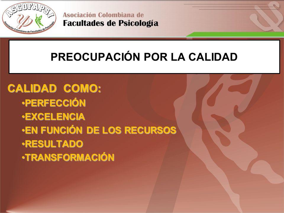 PREOCUPACIÓN POR LA CALIDAD CALIDAD COMO: PERFECCIÓNPERFECCIÓN EXCELENCIAEXCELENCIA EN FUNCIÓN DE LOS RECURSOSEN FUNCIÓN DE LOS RECURSOS RESULTADORESULTADO TRANSFORMACIÓNTRANSFORMACIÓN