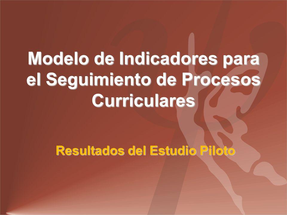 Modelo de Indicadores para el Seguimiento de Procesos Curriculares Resultados del Estudio Piloto Resultados del Estudio Piloto