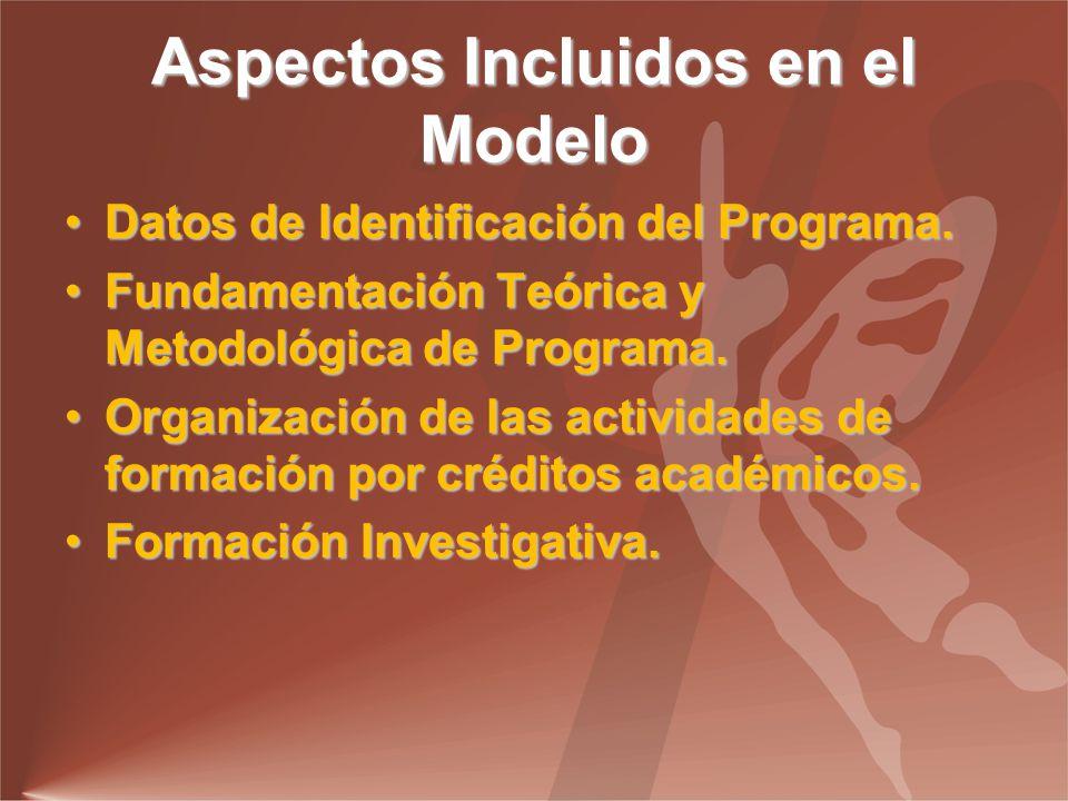 Aspectos Incluidos en el Modelo Datos de Identificación del Programa.Datos de Identificación del Programa.