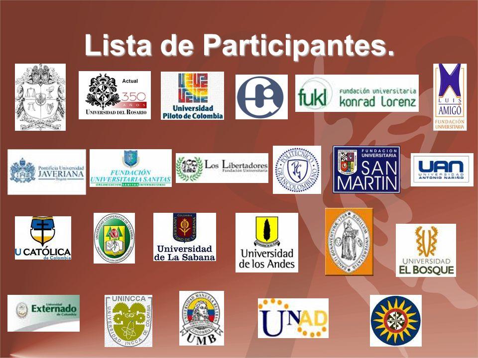 Lista de Participantes.