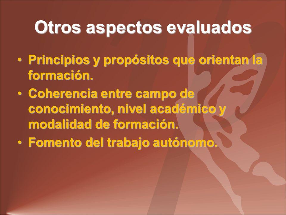 Otros aspectos evaluados Principios y propósitos que orientan la formación.Principios y propósitos que orientan la formación.