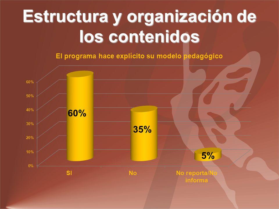 Estructura y organización de los contenidos