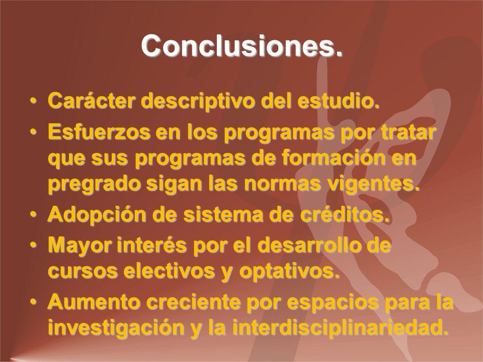 Conclusiones.Carácter descriptivo del estudio.Carácter descriptivo del estudio.