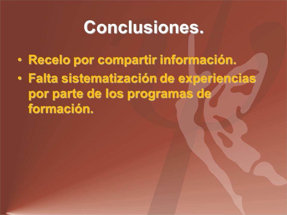 Conclusiones.Recelo por compartir información.Recelo por compartir información.