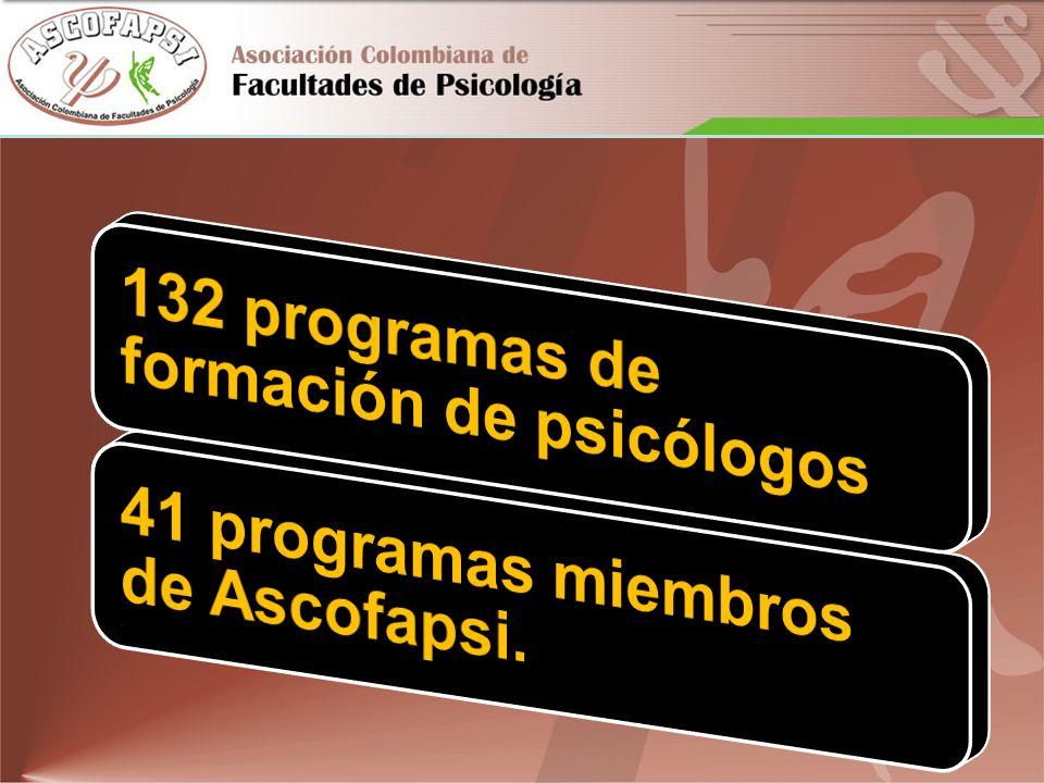CÁTEDRA COLOMBIANA DE PSICOLOGÍA MERCEDES RODRIGO http://www.ascofapsi.org.co/b_catedra.htm http://www.ascofapsi.org.co/b_catedra.htm 2005 Universidad Nacional de Colombia 2006 Universidad Santo Tomás 2007 Universidad de Los Andes 2008 Pontificia Universidad Javeriana Bogotá y Pontificia Universidad Javeriana – Cali 2009 se realiza en Universidad de Manizales y Universidad Católica Popular de Risaralda.