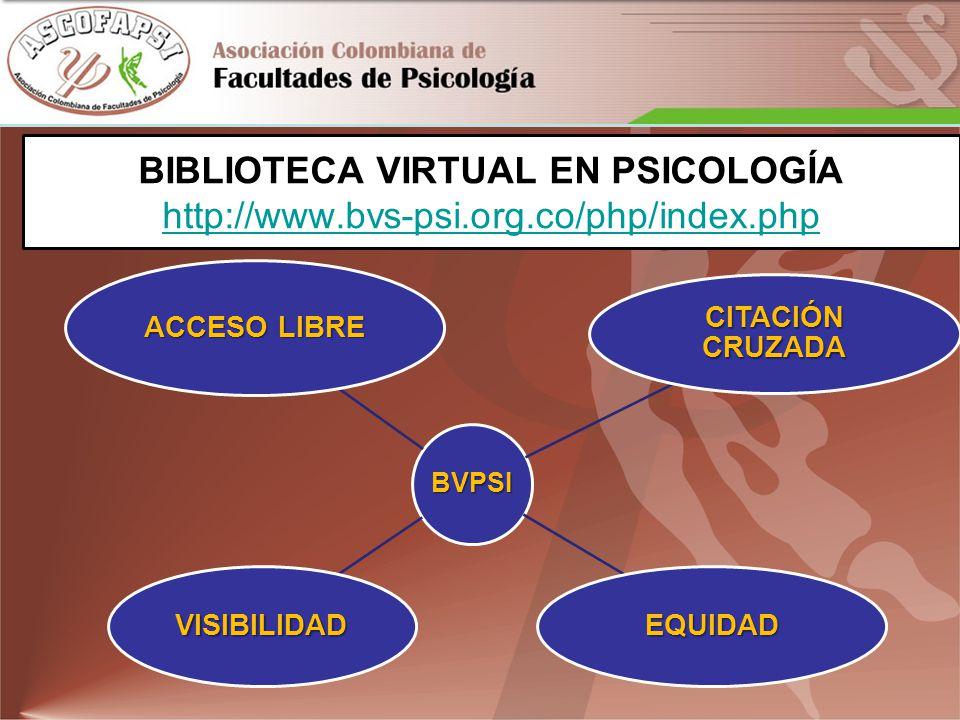 BIBLIOTECA VIRTUAL EN PSICOLOGÍA http://www.bvs-psi.org.co/php/index.php http://www.bvs-psi.org.co/php/index.php BVPSI ACCESO LIBRE CITACIÓN CRUZADA EQUIDADVISIBILIDAD