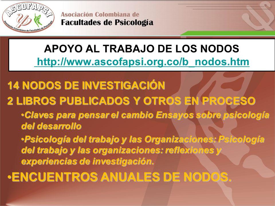 APOYO AL TRABAJO DE LOS NODOS http://www.ascofapsi.org.co/b_nodos.htm http://www.ascofapsi.org.co/b_nodos.htm 14 NODOS DE INVESTIGACIÓN 2 LIBROS PUBLICADOS Y OTROS EN PROCESO Claves para pensar el cambio Ensayos sobre psicología del desarrolloClaves para pensar el cambio Ensayos sobre psicología del desarrollo Psicología del trabajo y las Organizaciones: Psicología del trabajo y las organizaciones: reflexiones y experiencias de investigación.Psicología del trabajo y las Organizaciones: Psicología del trabajo y las organizaciones: reflexiones y experiencias de investigación.