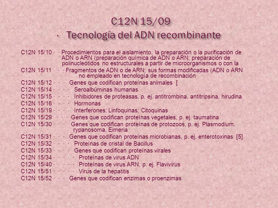 C12N 15/10 · · Procedimientos para el aislamiento, la preparación o la purificación de ADN o ARN (preparación química de ADN o ARN; preparación de polinucleótidos no estructurales a partir de microorganismos o con la C12N 15/11 · · Fragmentos de ADN o de ARN; sus formas modificadas (ADN o ARN no empleado en tecnología de recombinación C12N 15/12 · · · Genes que codifican proteínas animales [ C12N 15/14 · · · · Seroalbúminas humanas C12N 15/15 · · · · Inhibidores de proteasas, p.