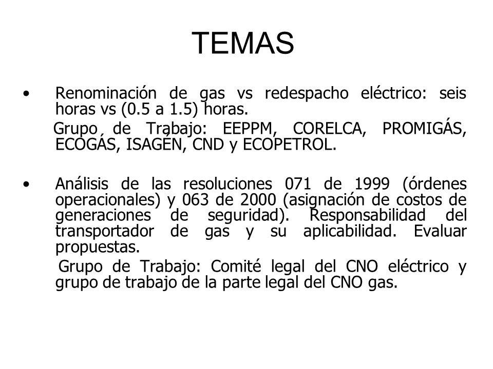 TEMAS Renominación de gas vs redespacho eléctrico: seis horas vs (0.5 a 1.5) horas.