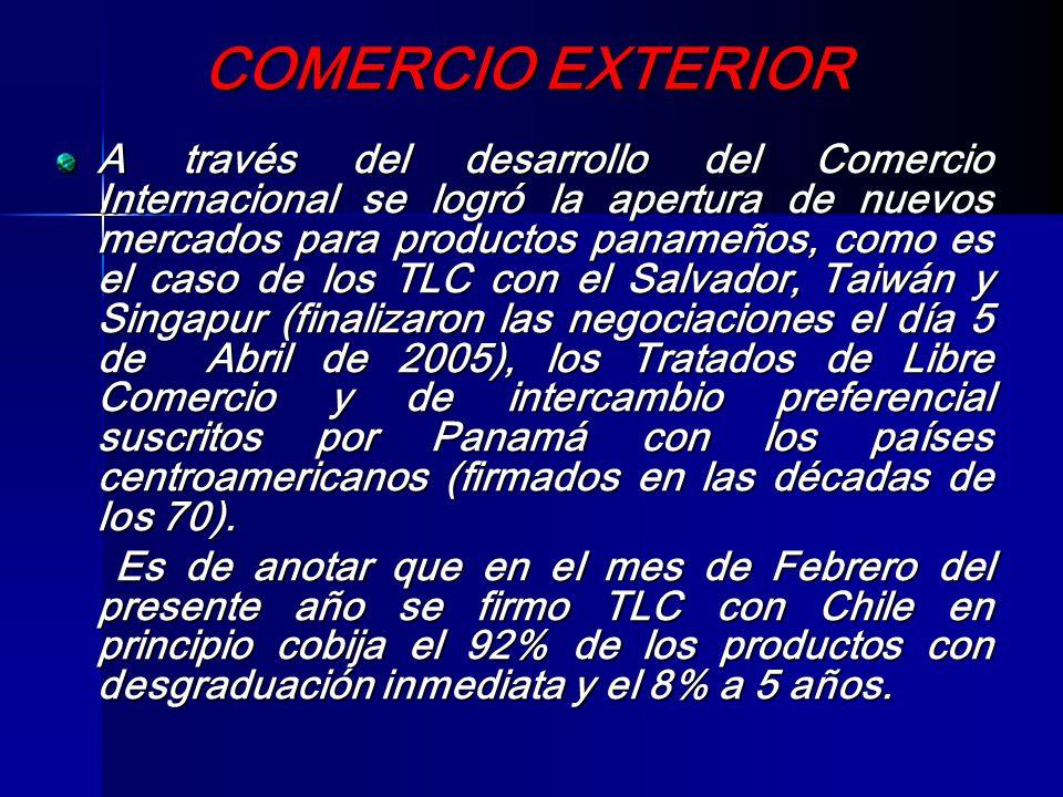 COMERCIO EXTERIOR A través del desarrollo del Comercio Internacional se logró la apertura de nuevos mercados para productos panameños, como es el caso