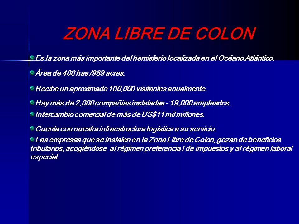 ZONA LIBRE DE COLON Es la zona más importante del hemisferio localizada en el Océano Atlántico. Área de 400 has /989 acres. Recibe un aproximado 100,0