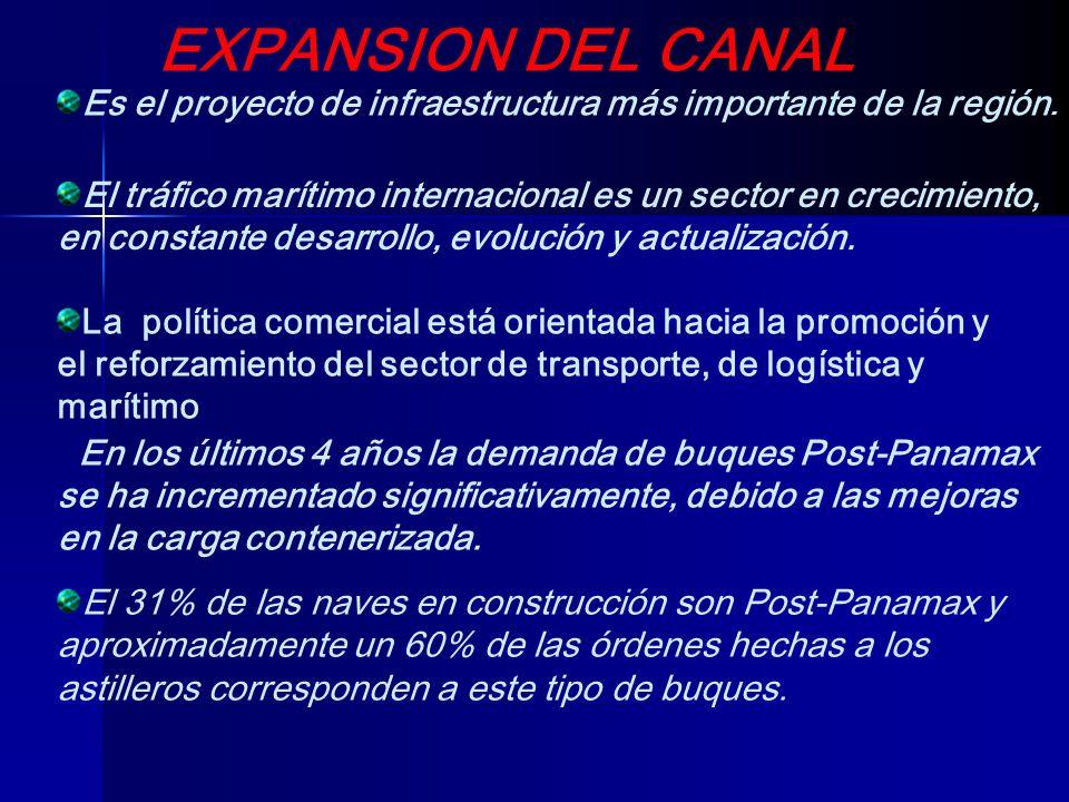 EXPANSION DEL CANAL Es el proyecto de infraestructura más importante de la región. El tráfico marítimo internacional es un sector en crecimiento, en c