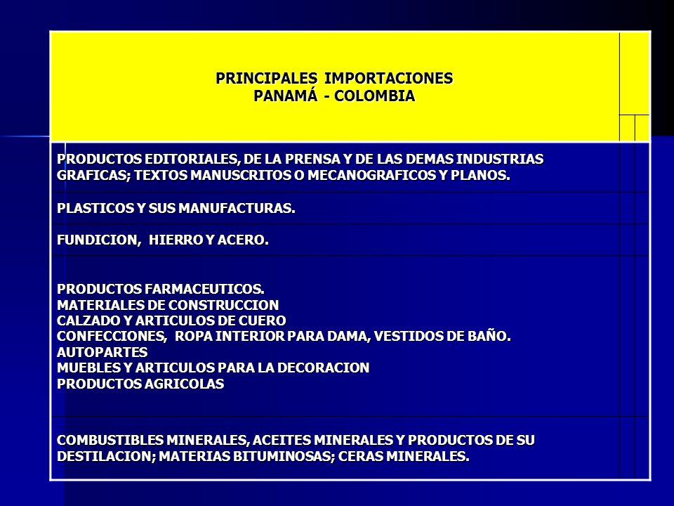 PRINCIPALES IMPORTACIONES PANAMÁ - COLOMBIA PRODUCTOS EDITORIALES, DE LA PRENSA Y DE LAS DEMAS INDUSTRIAS GRAFICAS; TEXTOS MANUSCRITOS O MECANOGRAFICO