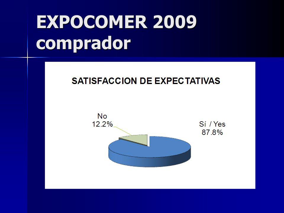 EXPOCOMER 2009 comprador