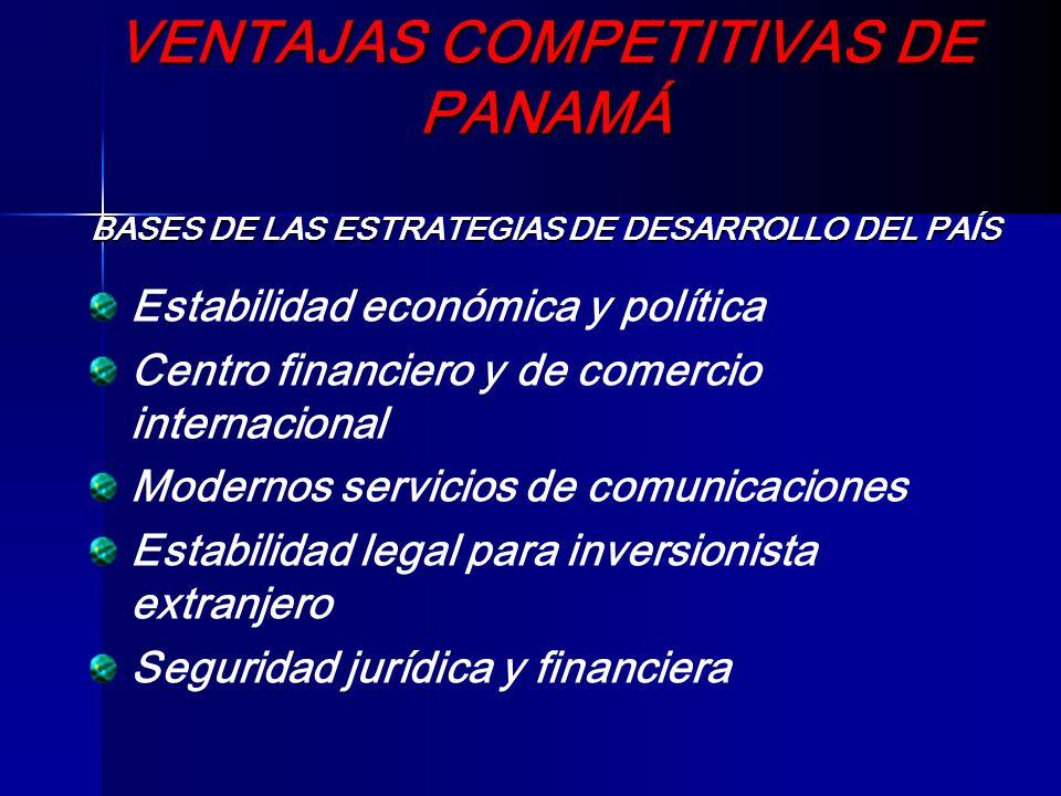VENTAJAS COMPETITIVAS DE PANAMÁ BASES DE LAS ESTRATEGIAS DE DESARROLLO DEL PAÍS Estabilidad económica y política Centro financiero y de comercio inter