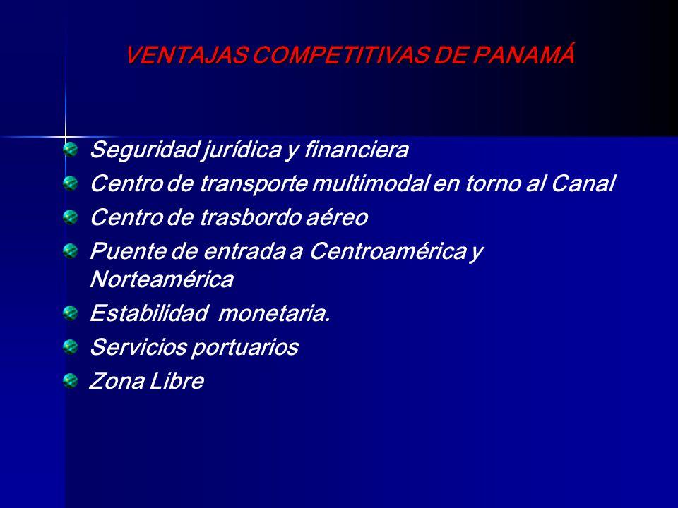 Centro de transporte multimodal en torno al Canal Centro de trasbordo aéreo Puente de entrada a Centroamérica y Norteamérica Estabilidad monetaria. Se