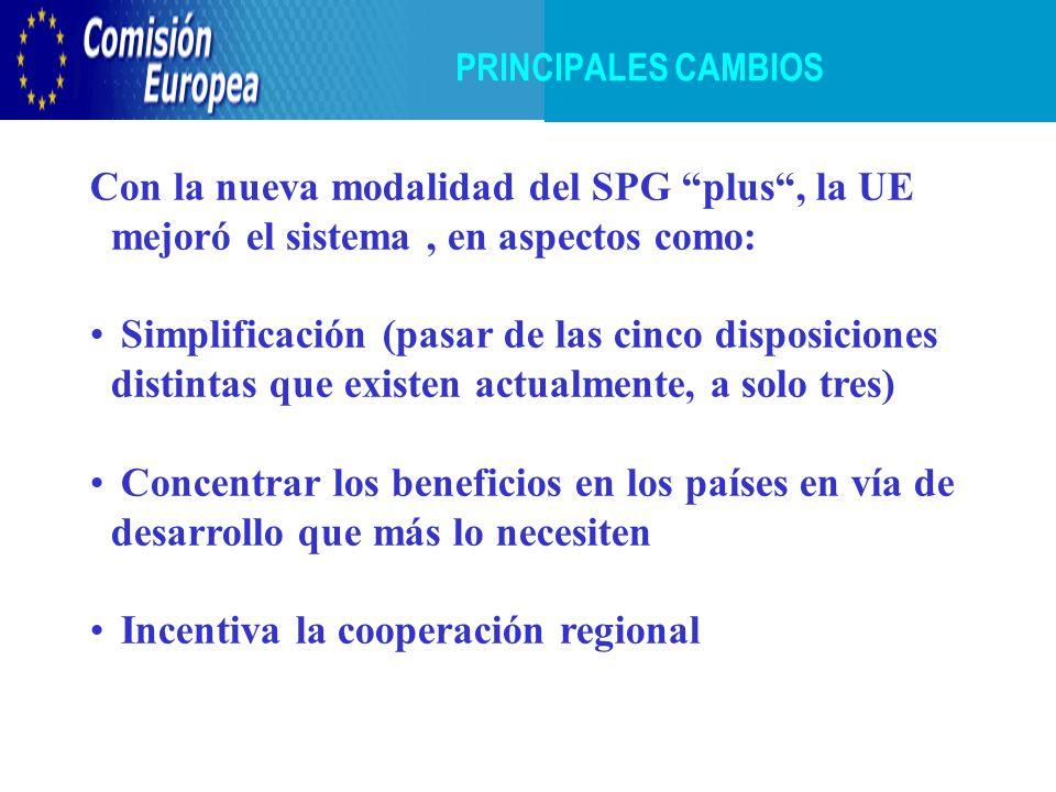 Con la nueva modalidad del SPG plus, la UE mejoró el sistema, en aspectos como: Simplificación (pasar de las cinco disposiciones distintas que existen actualmente, a solo tres) Concentrar los beneficios en los países en vía de desarrollo que más lo necesiten Incentiva la cooperación regional PRINCIPALES CAMBIOS