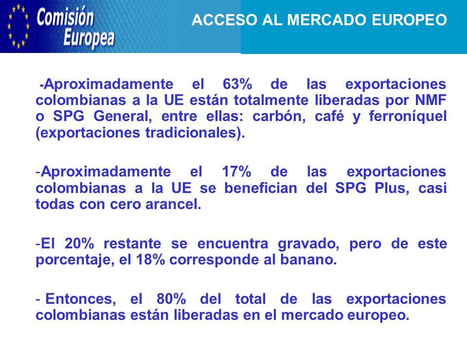 - Aproximadamente el 63% de las exportaciones colombianas a la UE están totalmente liberadas por NMF o SPG General, entre ellas: carbón, café y ferroníquel (exportaciones tradicionales).