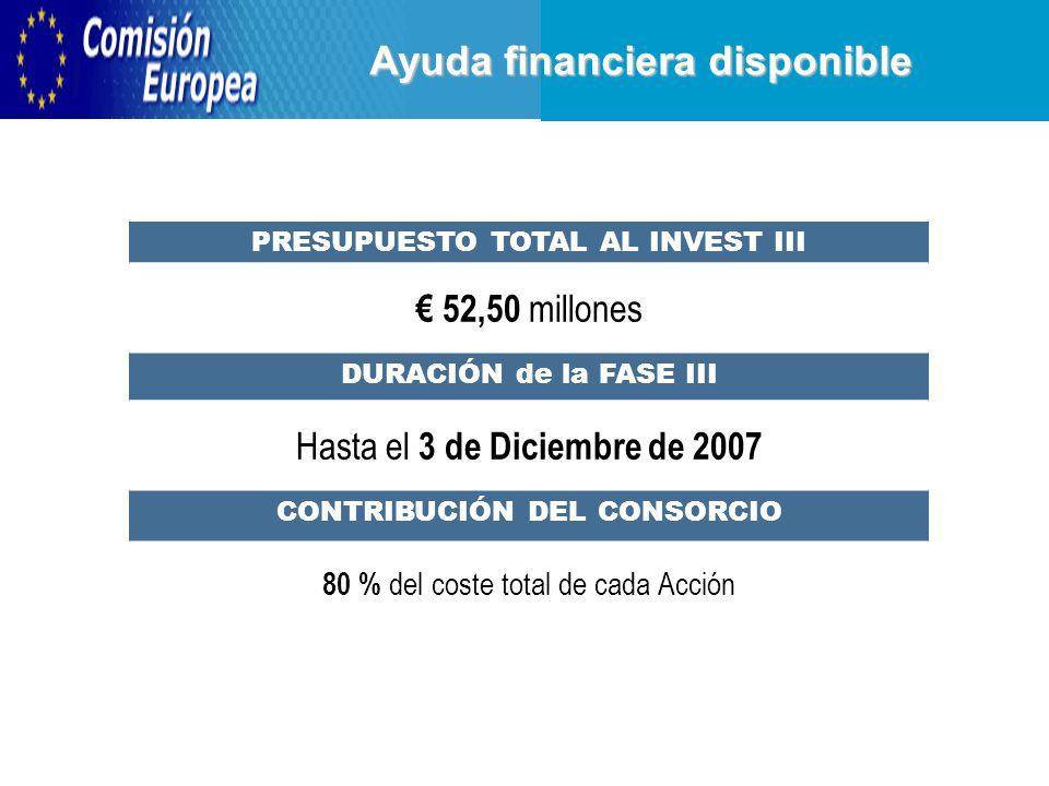 Ayuda financiera disponible PRESUPUESTO TOTAL AL INVEST III 52,50 millones DURACIÓN de la FASE III Hasta el 3 de Diciembre de 2007 CONTRIBUCIÓN DEL CONSORCIO 80 % del coste total de cada Acción