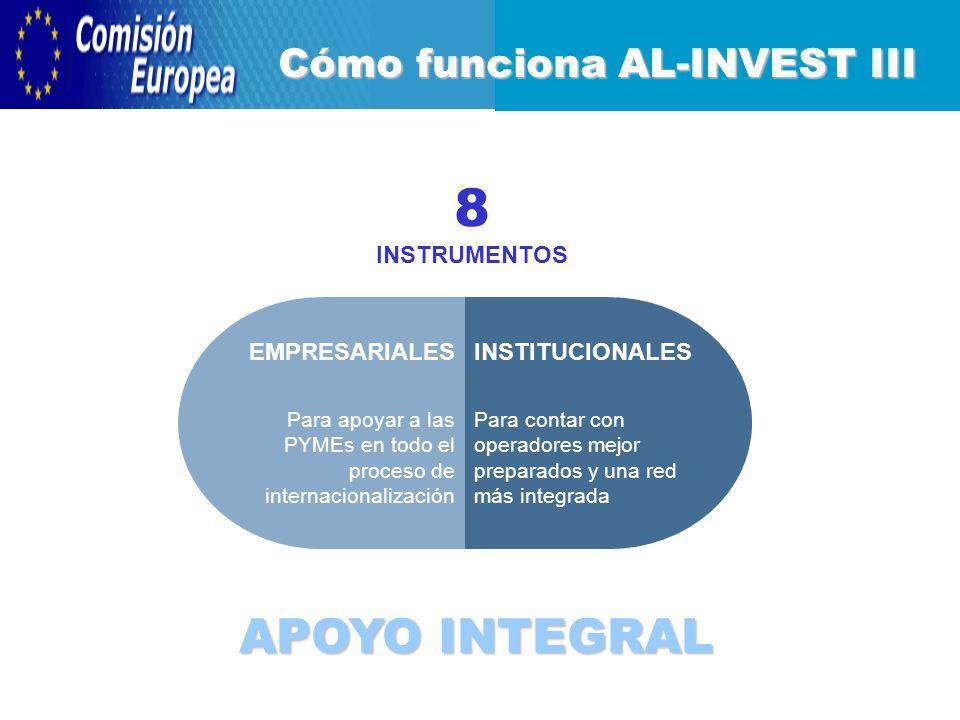 Cómo funciona AL-INVEST III 8 INSTRUMENTOS INSTITUCIONALES Para contar con operadores mejor preparados y una red más integrada EMPRESARIALES Para apoyar a las PYMEs en todo el proceso de internacionalización APOYO INTEGRAL