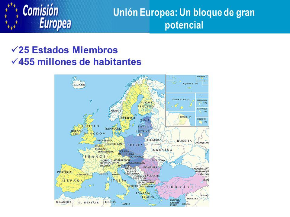 Unión Europea: Un bloque de gran potencial 25 Estados Miembros 455 millones de habitantes