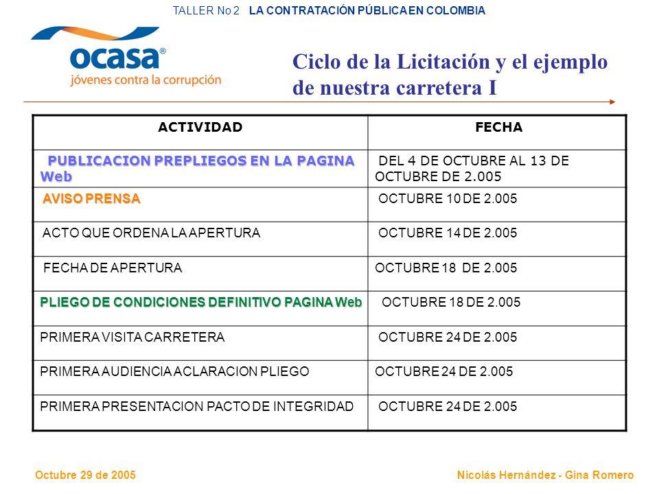 Octubre 29 de 2005 TALLER No 2 LA CONTRATACIÓN PÚBLICA EN COLOMBIA Nicolás Hernández - Gina Romero Ciclo de la Licitación y el ejemplo de nuestra carretera I ACTIVIDAD FECHA PUBLICACION PREPLIEGOS EN LA PAGINA Web PUBLICACION PREPLIEGOS EN LA PAGINA Web DEL 4 DE OCTUBRE AL 13 DE OCTUBRE DE 2.005 AVISO PRENSA AVISO PRENSA OCTUBRE 10 DE 2.005 ACTO QUE ORDENA LA APERTURA OCTUBRE 14 DE 2.005 FECHA DE APERTURAOCTUBRE 18 DE 2.005 PLIEGO DE CONDICIONES DEFINITIVO PAGINA Web OCTUBRE 18 DE 2.005 PRIMERA VISITA CARRETERA OCTUBRE 24 DE 2.005 PRIMERA AUDIENCIA ACLARACION PLIEGOOCTUBRE 24 DE 2.005 PRIMERA PRESENTACION PACTO DE INTEGRIDAD OCTUBRE 24 DE 2.005