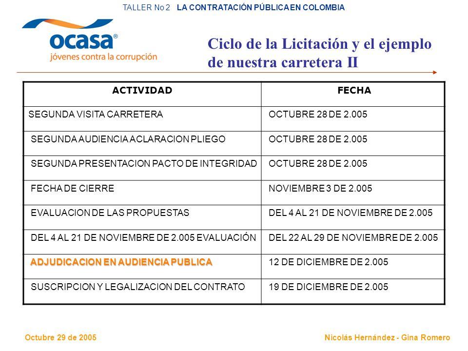 Octubre 29 de 2005 TALLER No 2 LA CONTRATACIÓN PÚBLICA EN COLOMBIA Nicolás Hernández - Gina Romero Ciclo de la Licitación y el ejemplo de nuestra carretera II ACTIVIDAD FECHA SEGUNDA VISITA CARRETERA OCTUBRE 28 DE 2.005 SEGUNDA AUDIENCIA ACLARACION PLIEGO OCTUBRE 28 DE 2.005 SEGUNDA PRESENTACION PACTO DE INTEGRIDAD OCTUBRE 28 DE 2.005 FECHA DE CIERRE NOVIEMBRE 3 DE 2.005 EVALUACION DE LAS PROPUESTAS DEL 4 AL 21 DE NOVIEMBRE DE 2.005 DEL 4 AL 21 DE NOVIEMBRE DE 2.005 EVALUACIÓN DEL 22 AL 29 DE NOVIEMBRE DE 2.005 ADJUDICACION EN AUDIENCIA PUBLICA ADJUDICACION EN AUDIENCIA PUBLICA 12 DE DICIEMBRE DE 2.005 SUSCRIPCION Y LEGALIZACION DEL CONTRATO 19 DE DICIEMBRE DE 2.005