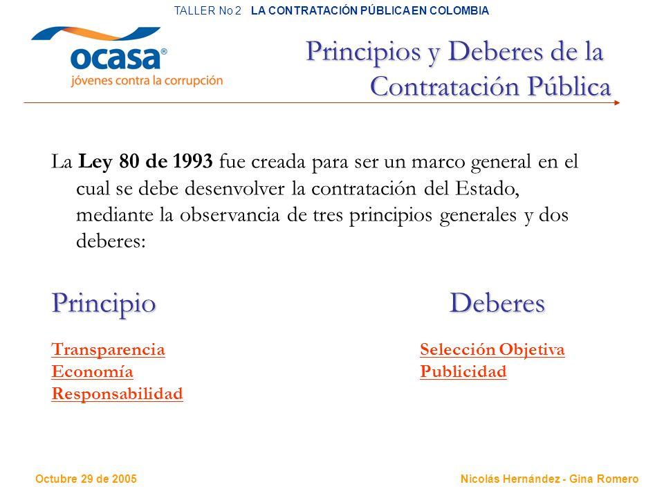 Octubre 29 de 2005 TALLER No 2 LA CONTRATACIÓN PÚBLICA EN COLOMBIA Nicolás Hernández - Gina Romero Principios y Deberes de la Contratación Pública La Ley 80 de 1993 fue creada para ser un marco general en el cual se debe desenvolver la contratación del Estado, mediante la observancia de tres principios generales y dos deberes: PrincipioDeberes Transparencia Selección Objetiva Economía Publicidad Responsabilidad