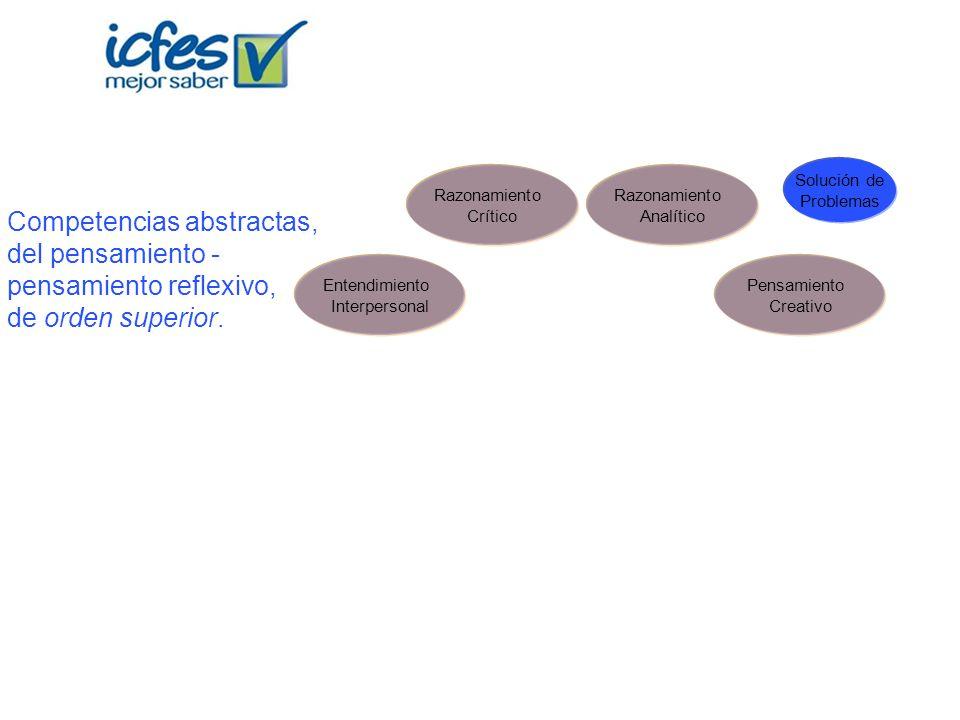 Solución de Problemas Competencias abstractas, del pensamiento - pensamiento reflexivo, de orden superior. Entendimiento Interpersonal Razonamiento Cr