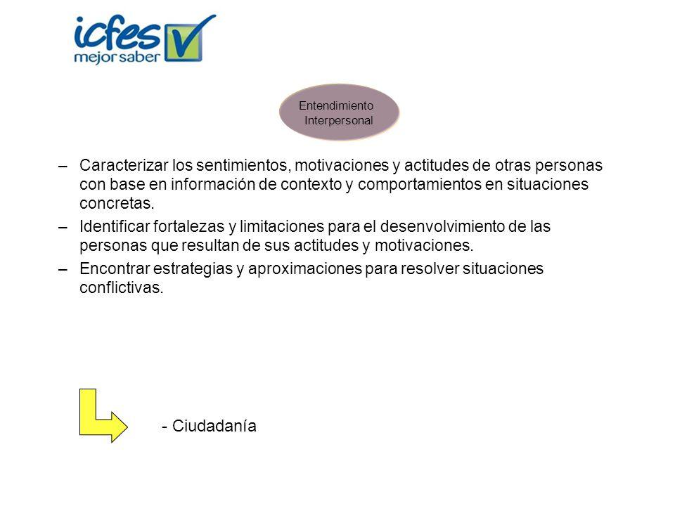 –Caracterizar los sentimientos, motivaciones y actitudes de otras personas con base en información de contexto y comportamientos en situaciones concre