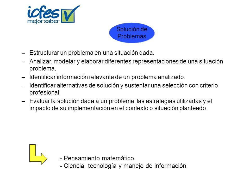 –Estructurar un problema en una situación dada. –Analizar, modelar y elaborar diferentes representaciones de una situación problema. –Identificar info