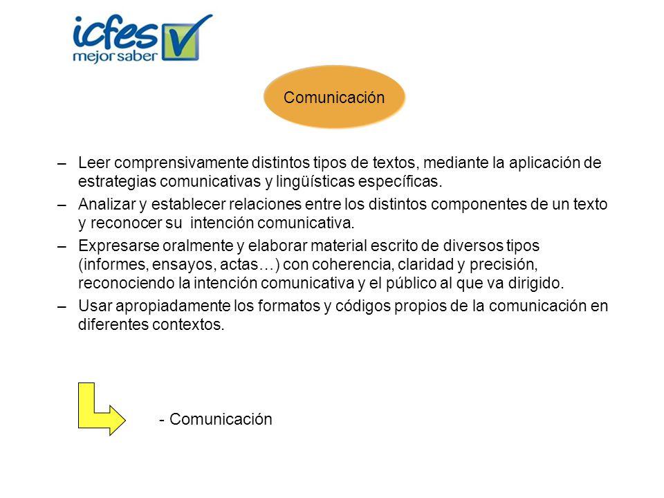 –Leer comprensivamente distintos tipos de textos, mediante la aplicación de estrategias comunicativas y lingüísticas específicas. –Analizar y establec