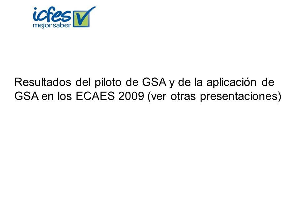 Resultados del piloto de GSA y de la aplicación de GSA en los ECAES 2009 (ver otras presentaciones)