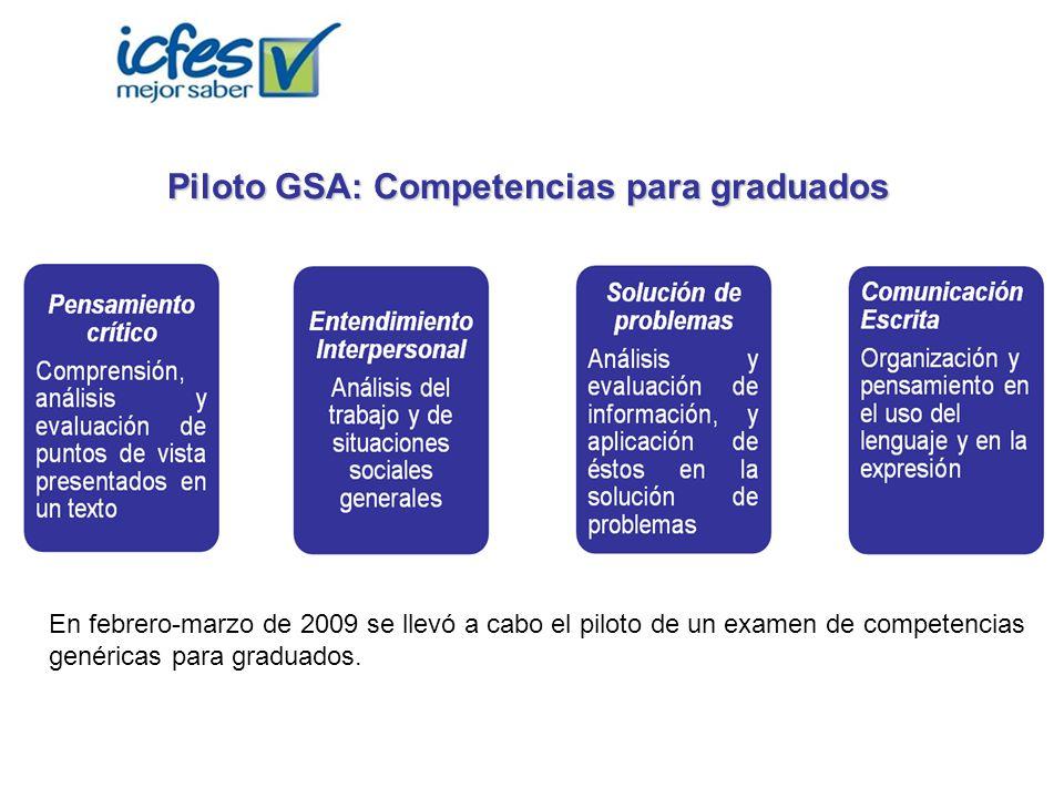 Piloto GSA: Competencias para graduados En febrero-marzo de 2009 se llevó a cabo el piloto de un examen de competencias genéricas para graduados.