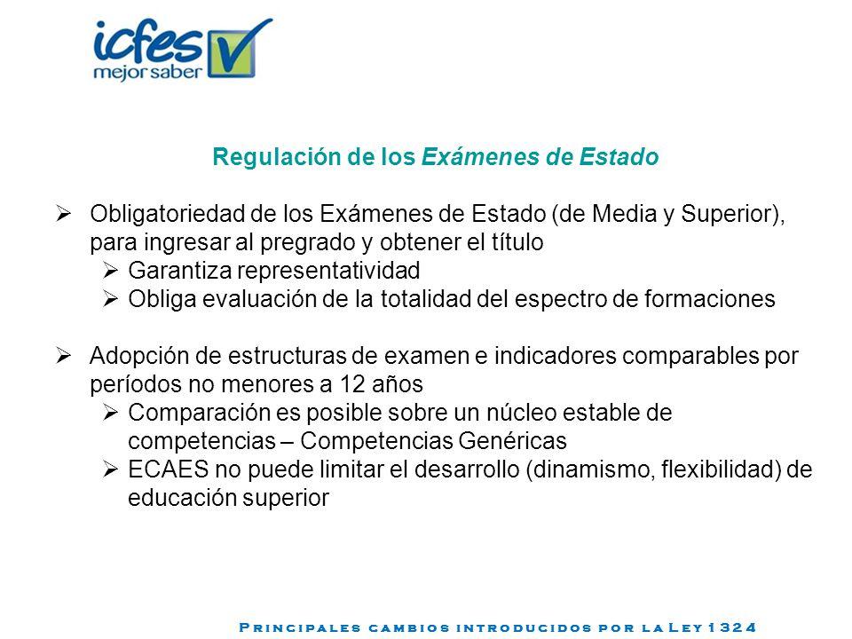 Regulación de los Exámenes de Estado Obligatoriedad de los Exámenes de Estado (de Media y Superior), para ingresar al pregrado y obtener el título Gar