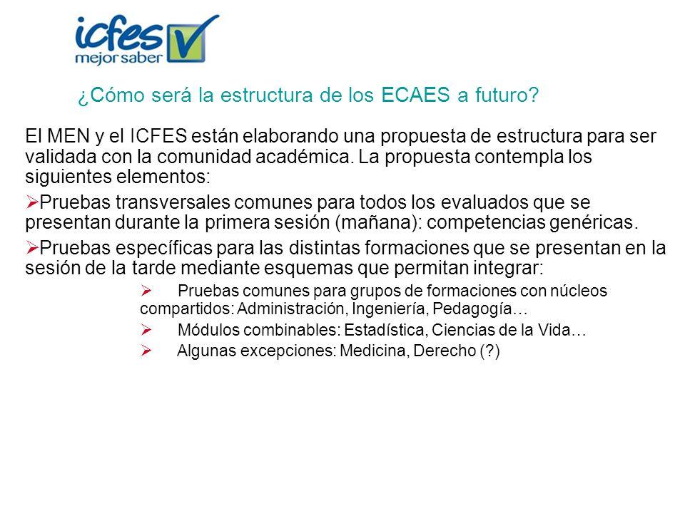 ¿Cómo será la estructura de los ECAES a futuro? El MEN y el ICFES están elaborando una propuesta de estructura para ser validada con la comunidad acad