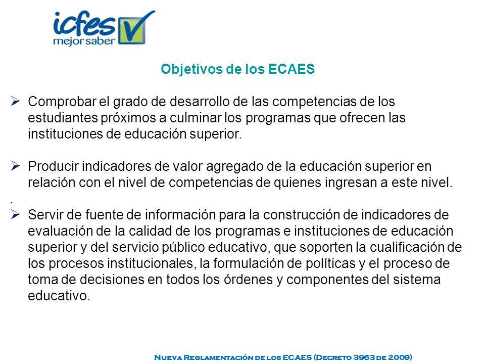 Objetivos de los ECAES Comprobar el grado de desarrollo de las competencias de los estudiantes próximos a culminar los programas que ofrecen las insti