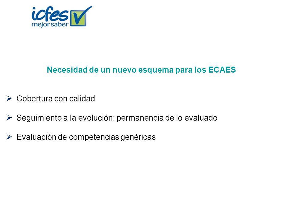 Necesidad de un nuevo esquema para los ECAES Cobertura con calidad Seguimiento a la evolución: permanencia de lo evaluado Evaluación de competencias g