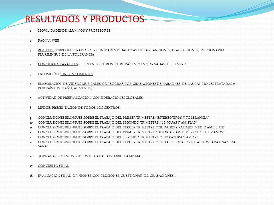 RESULTADOS Y PRODUCTOS 1 MOVILIDADES DE ALUMNOS Y PROFESORES 2PÁGINA WEB 3BOOKLET (LIBRO ILUSTRADO SOBRE UNIDADES DIDÁCTICAS DE LAS CANCIONES, TRADUCC