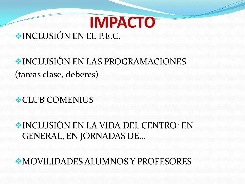 IMPACTO INCLUSIÓN EN EL P.E.C. INCLUSIÓN EN LAS PROGRAMACIONES (tareas clase, deberes) CLUB COMENIUS INCLUSIÓN EN LA VIDA DEL CENTRO: EN GENERAL, EN J