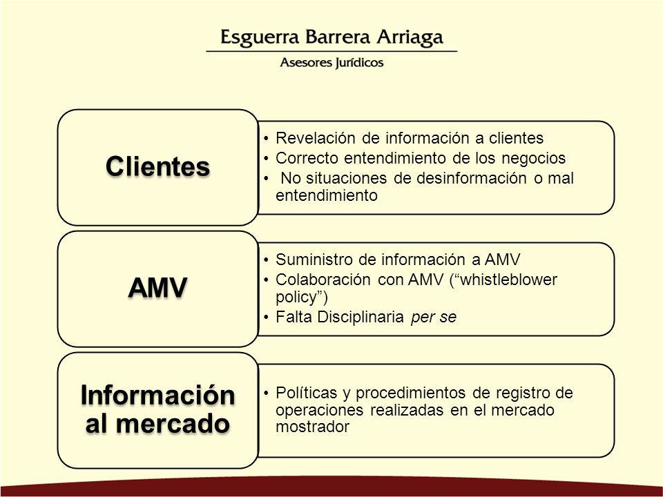 Revelación de información a clientes Correcto entendimiento de los negocios No situaciones de desinformación o mal entendimiento Clientes Suministro de información a AMV Colaboración con AMV (whistleblower policy) Falta Disciplinaria per se AMV Políticas y procedimientos de registro de operaciones realizadas en el mercado mostrador Información al mercado