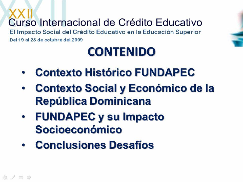 CONTENIDO Contexto Histórico FUNDAPECContexto Histórico FUNDAPEC Contexto Social y Económico de la República DominicanaContexto Social y Económico de la República Dominicana FUNDAPEC y su Impacto SocioeconómicoFUNDAPEC y su Impacto Socioeconómico Conclusiones DesafíosConclusiones Desafíos