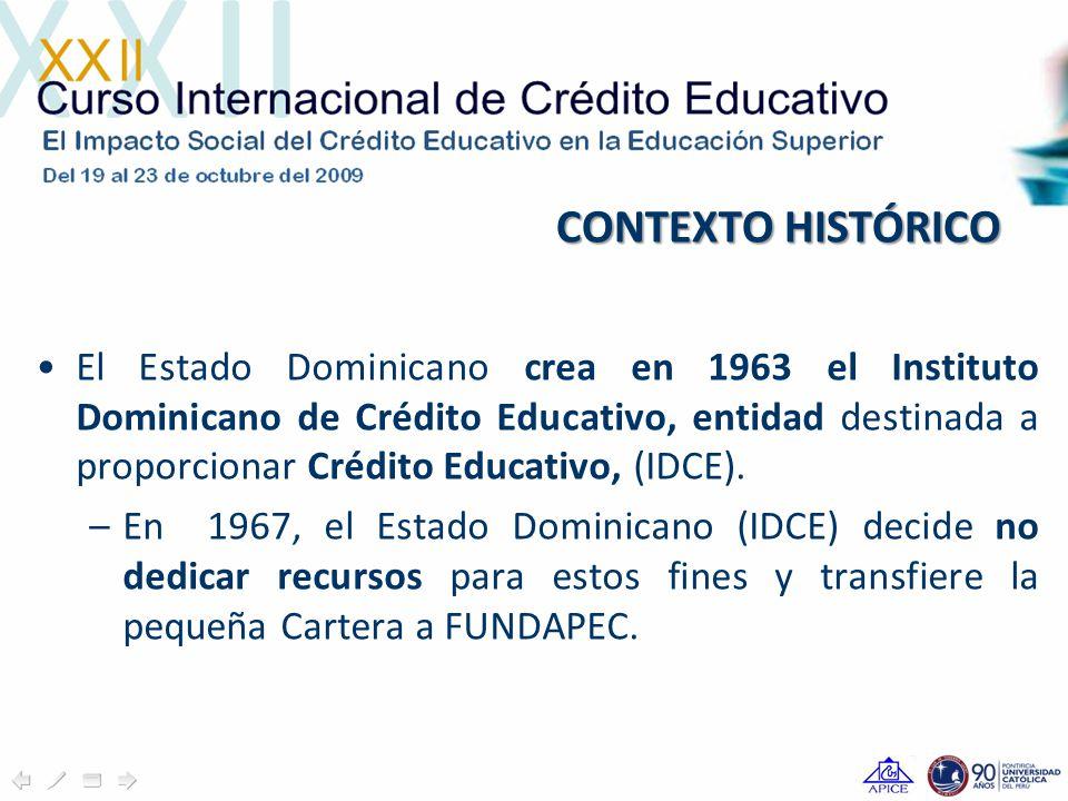 El Estado dominicano crea en 1963 una entidad destinada a proporcionar Crédito Educativo, pero para 1967, decide no dedicar recursos para estos fines.
